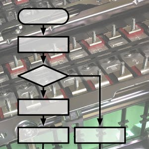 Algorithms for Battery Management Systems
