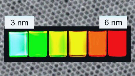 Nanotechnology: The Basics