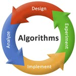 Algorithms by Stanford University