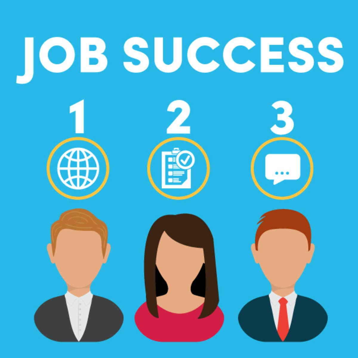 Job Success: Get Hired or Promoted in 3 Steps