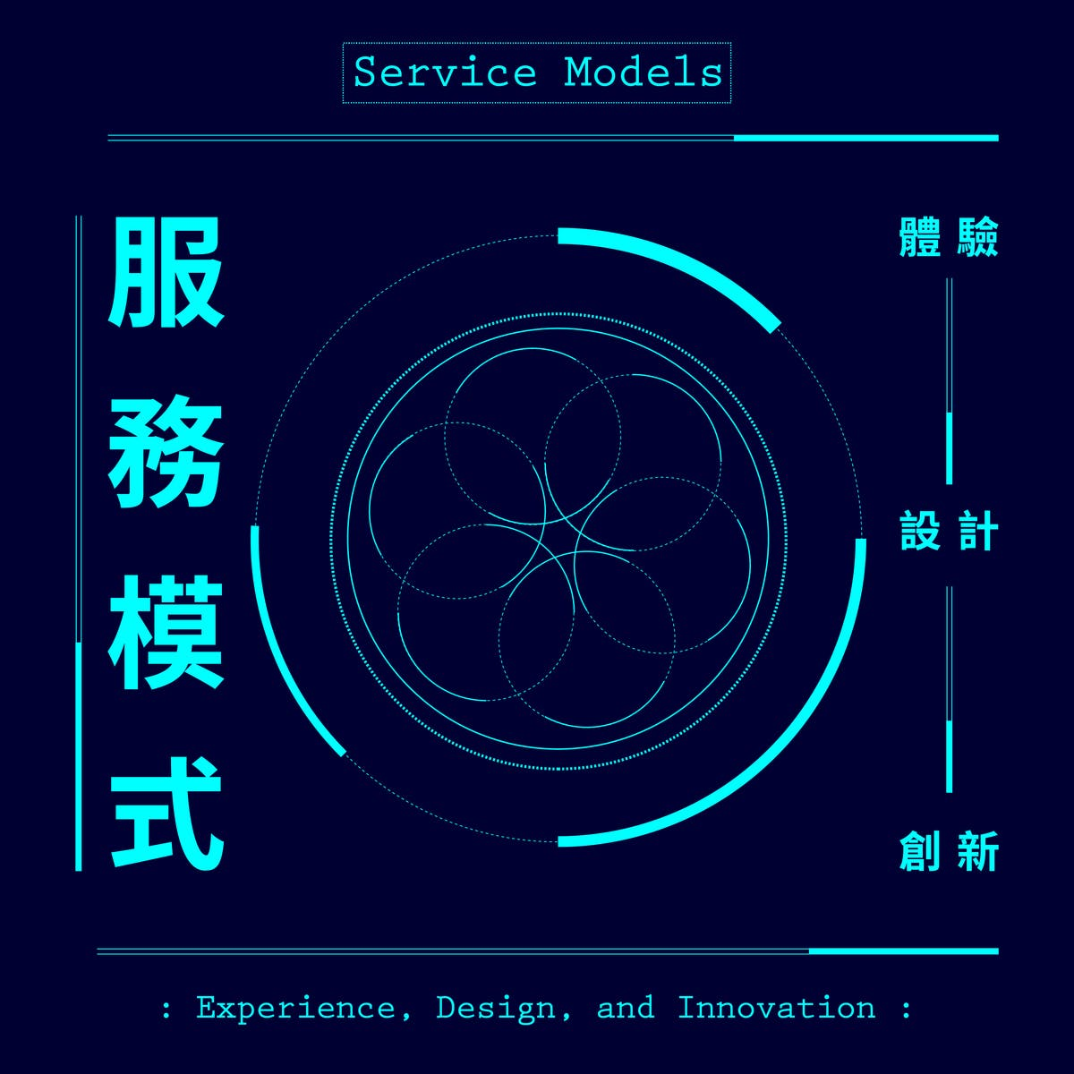 服務模式的體驗、設計與創新:從痛點到賣點 (Experience, Design, and Innovation of Service Models: from Pain Points to Selling Points)