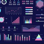 Creating an Interactive Graph with Tableau Public by Coursera Project Network