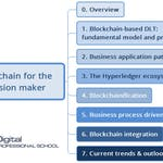 Blockchain for the decision maker by EIT Digital