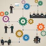 Бизнес-процессы, организационное проектирование, механизмы и системы управления
