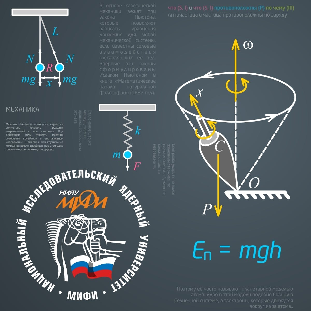 Физика в опытах. Часть 1. Механика