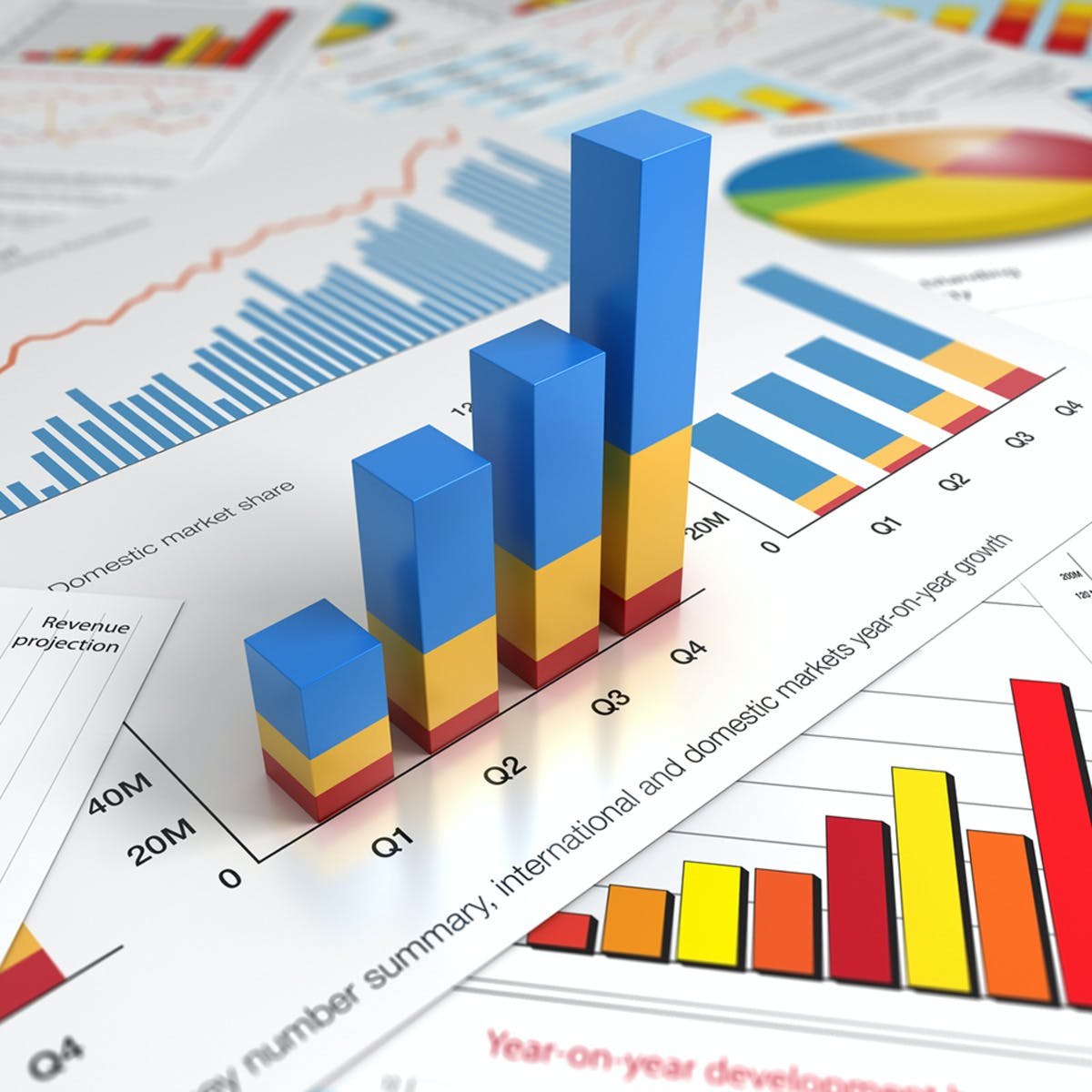 Financial Analysis for Startups