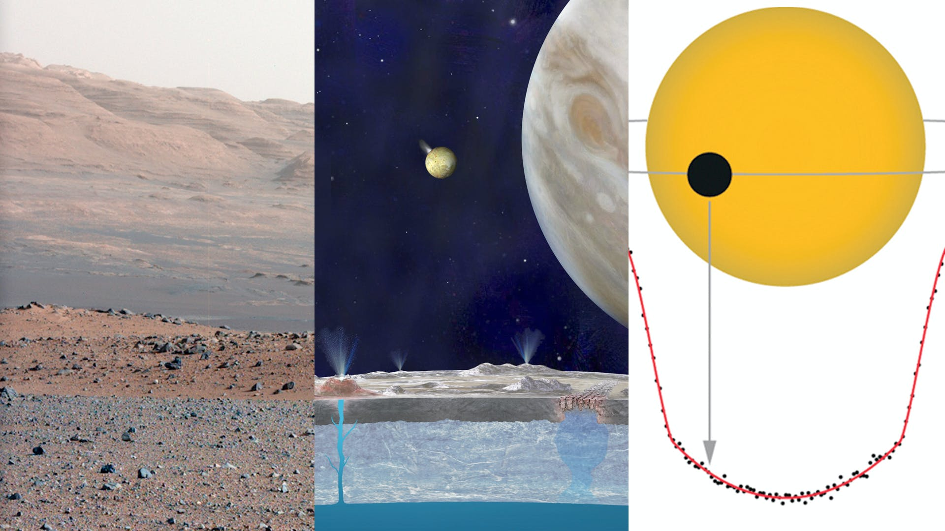 The Science of the Solar System