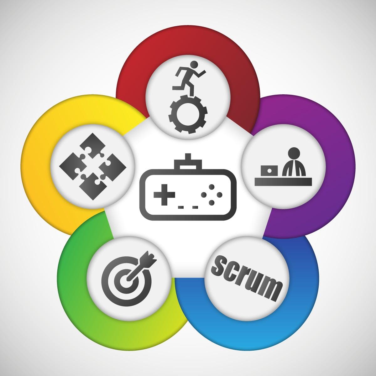 Emprendimiento y métodos ágiles de desarrollo en videojuegos