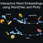 Interactive Word Embeddings using Word2Vec and Plotly by Coursera Project Network
