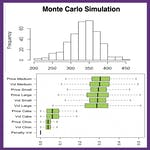 RStudio for Six Sigma - Monte Carlo Simulation by Coursera Project Network