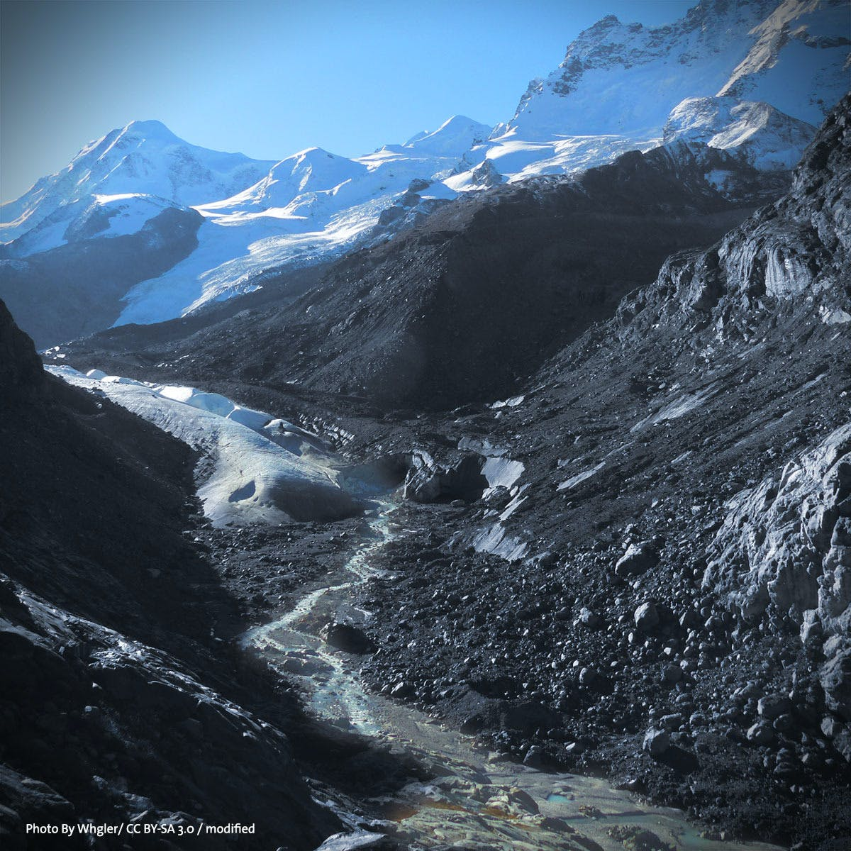 Climate Change and Water in Mountains: A Global Concern