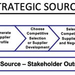 Strategic Sourcing by Rutgers the State University of New Jersey