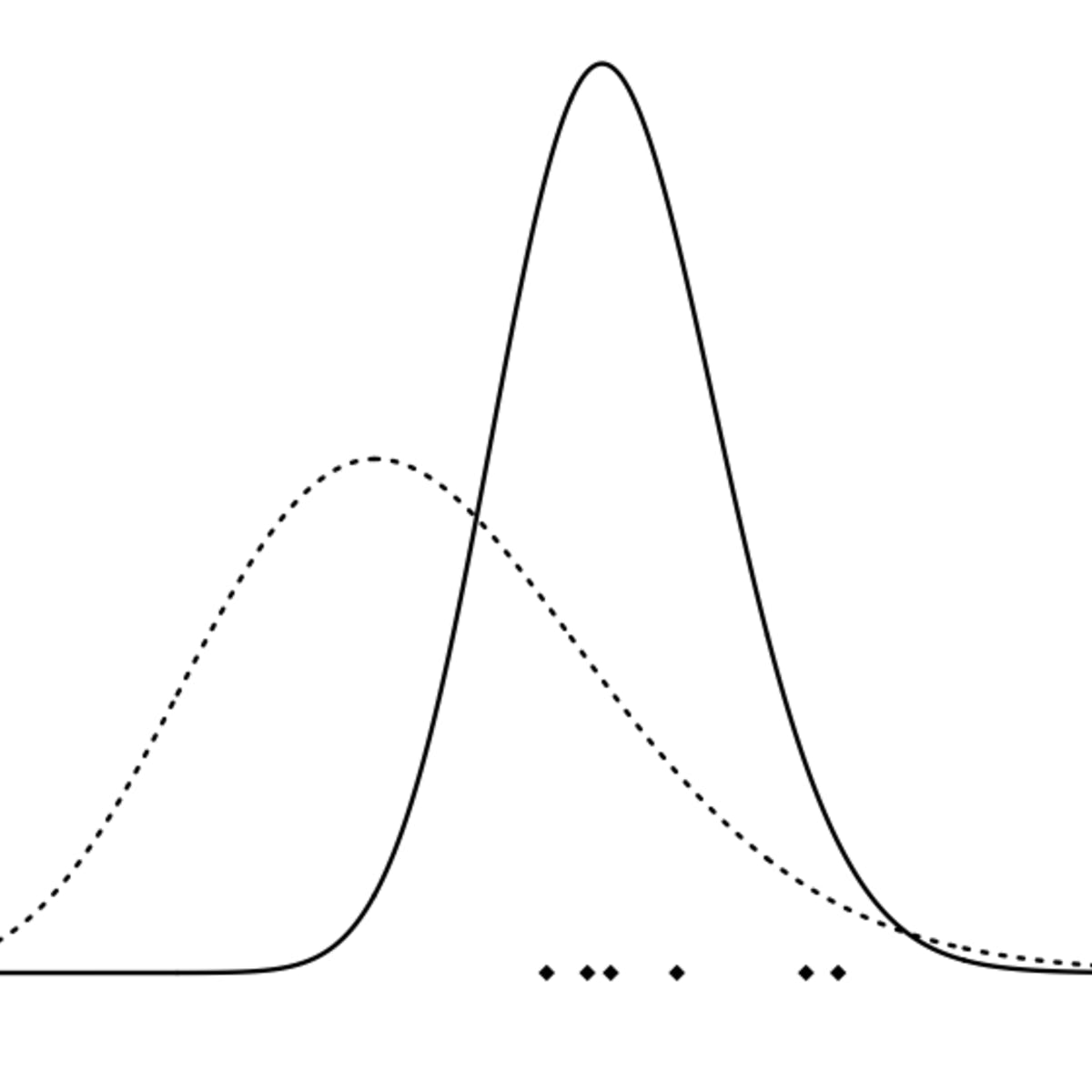 Bayesian Statistics: From Concept to Data Analysis