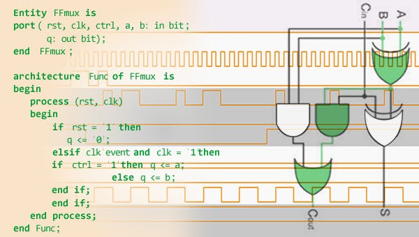 Sistemas Digitales: De las puertas lógicas al procesador