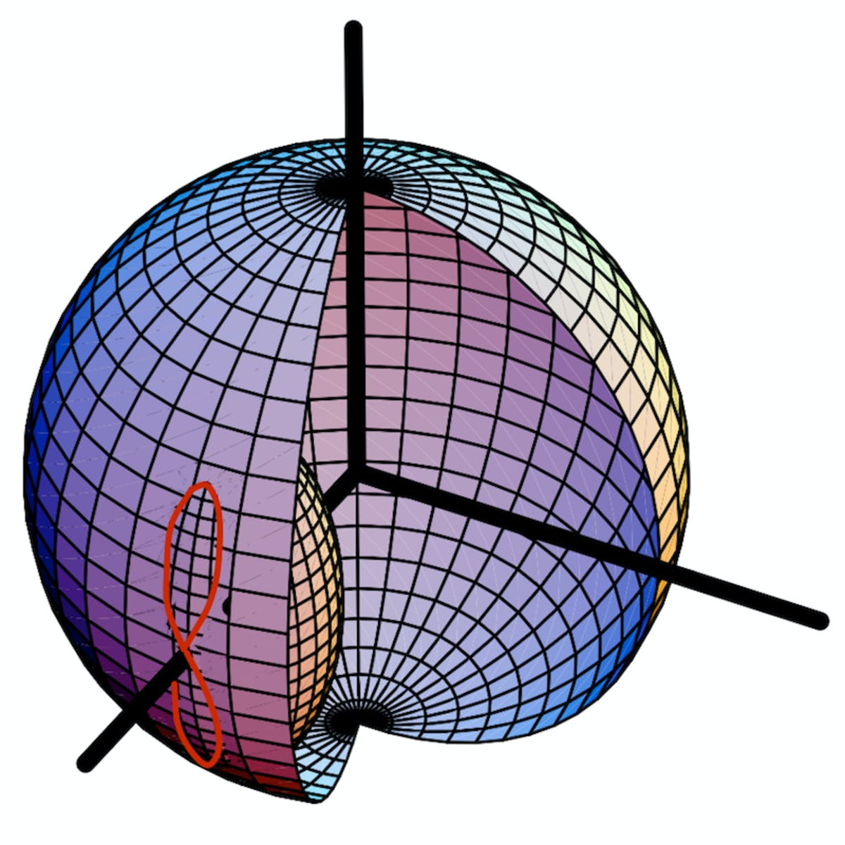 Kinematics: Describing the Motions of Spacecraft