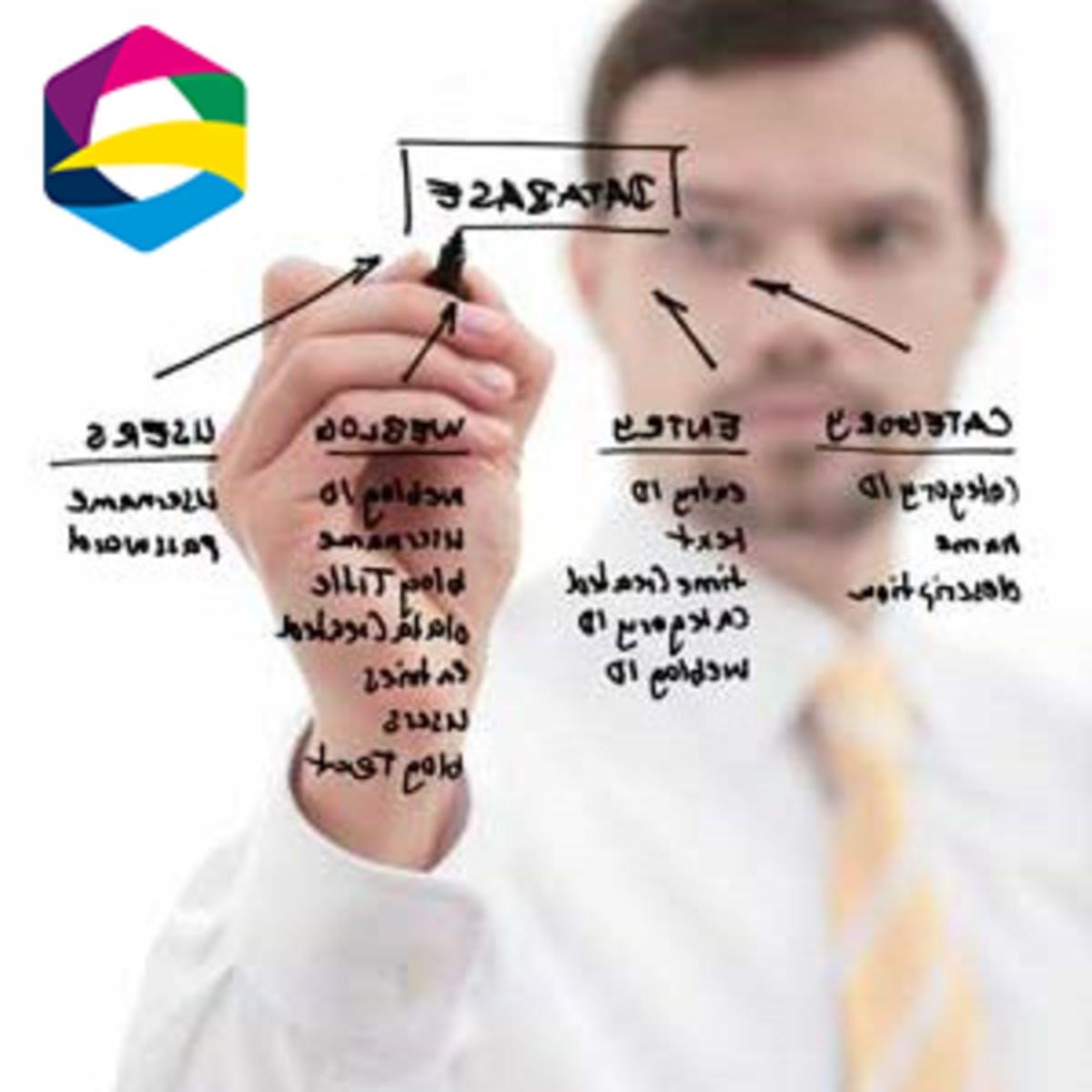 Управление инновационными проектами
