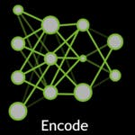 Image Super Resolution Using Autoencoders in Keras by Coursera Project Network