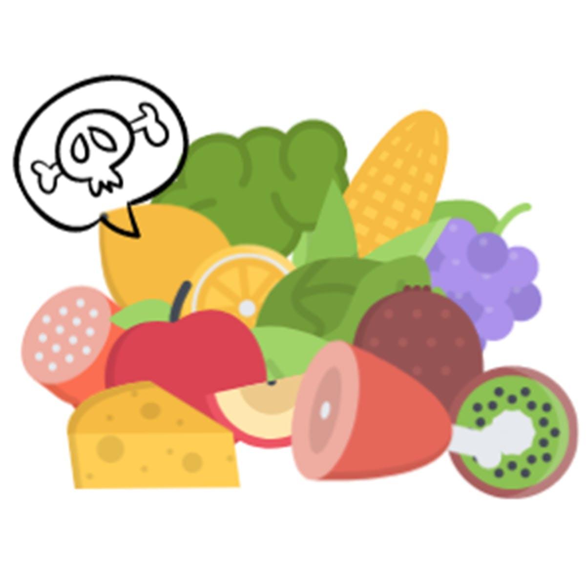 食品安全與風險分析(Food Safety&Risk Analysis)