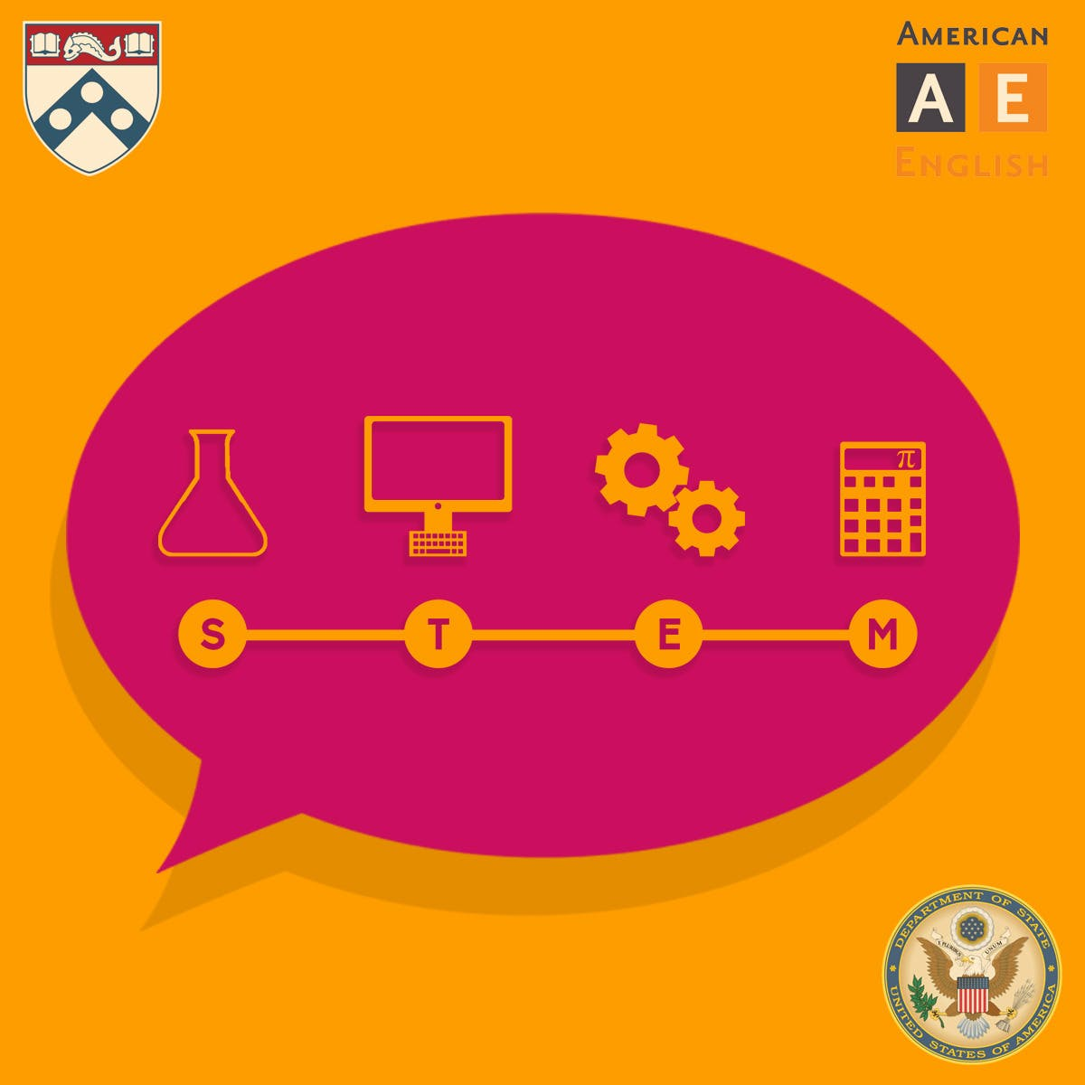 English for Science, Technology, Engineering, and Mathematics