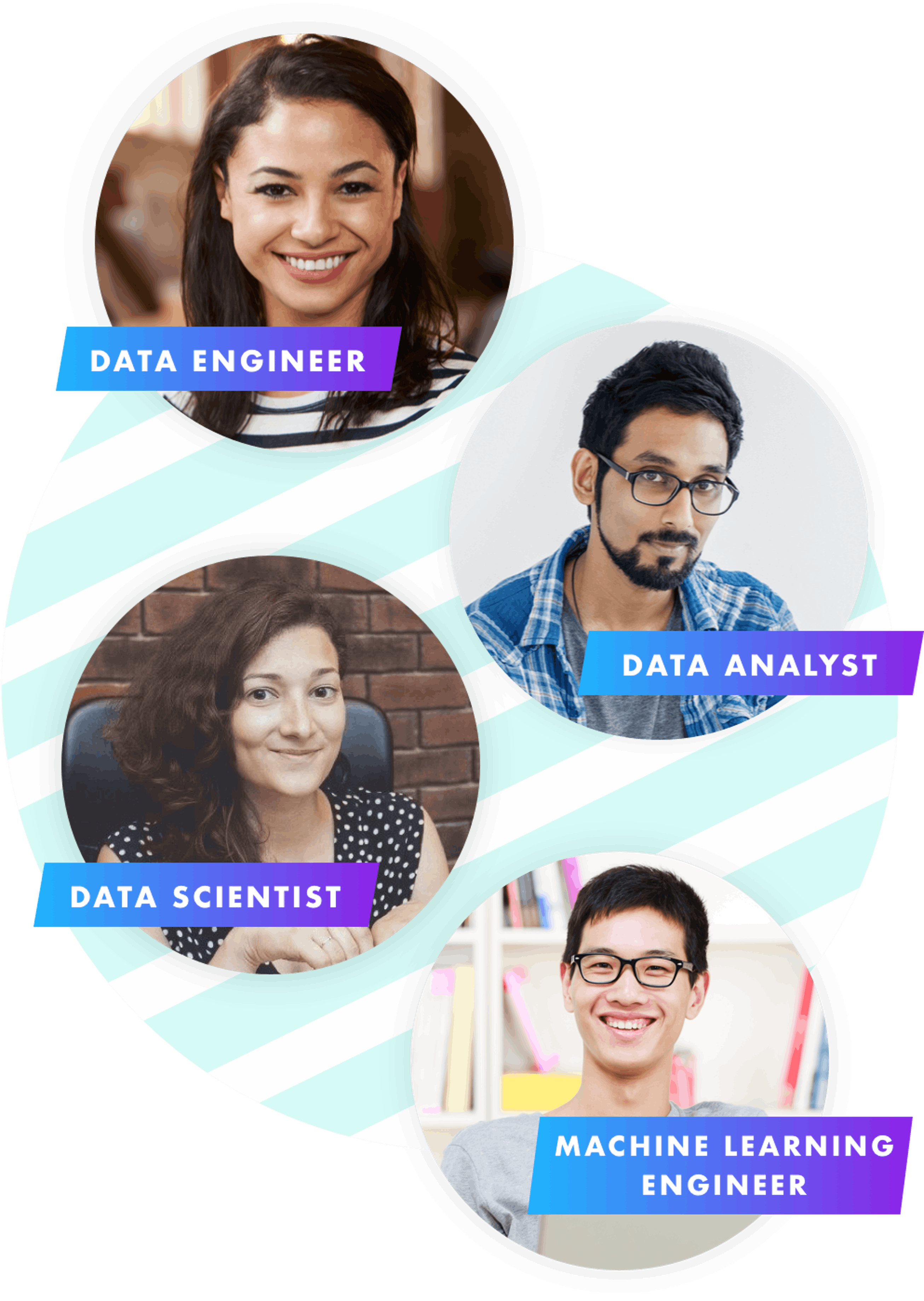 Find Your Data Science Career Path | Coursera